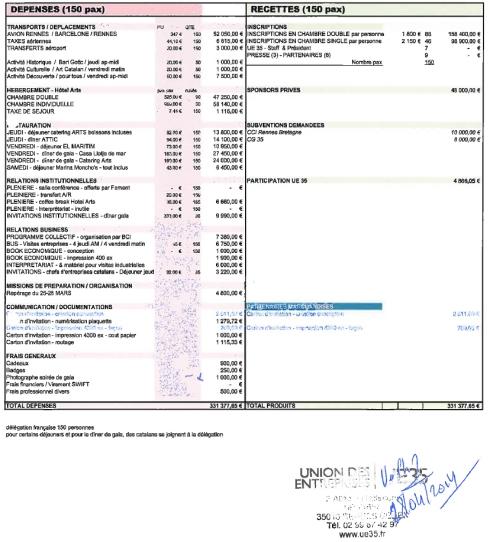 budget-Barcelone