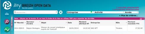 conseil-stratégique-Bretagne-GFT-2014
